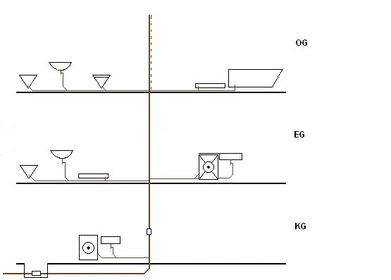 arbeitsblatt 6 dimensionierung abwasserleitung shk mayer. Black Bedroom Furniture Sets. Home Design Ideas